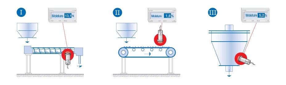 Измеритель влажности M-Sens 2.jpg